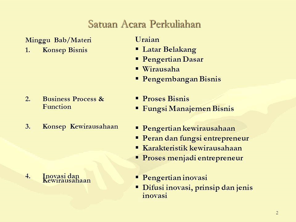 2 Satuan Acara Perkuliahan Minggu Bab/Materi 1.Konsep Bisnis 2.Business Process & Function 3.Konsep Kewirausahaan 4.Inovasi dan Kewirausahaan Uraian 