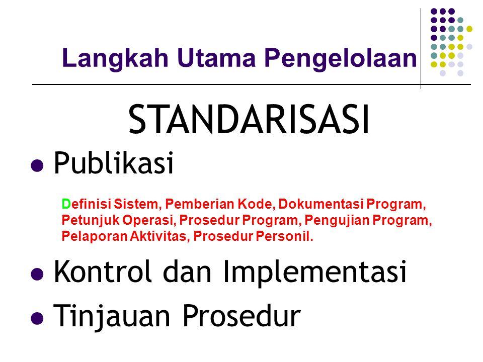 Langkah Utama Pengelolaan Publikasi Kontrol dan Implementasi Tinjauan Prosedur Definisi Sistem, Pemberian Kode, Dokumentasi Program, Petunjuk Operasi, Prosedur Program, Pengujian Program, Pelaporan Aktivitas, Prosedur Personil.