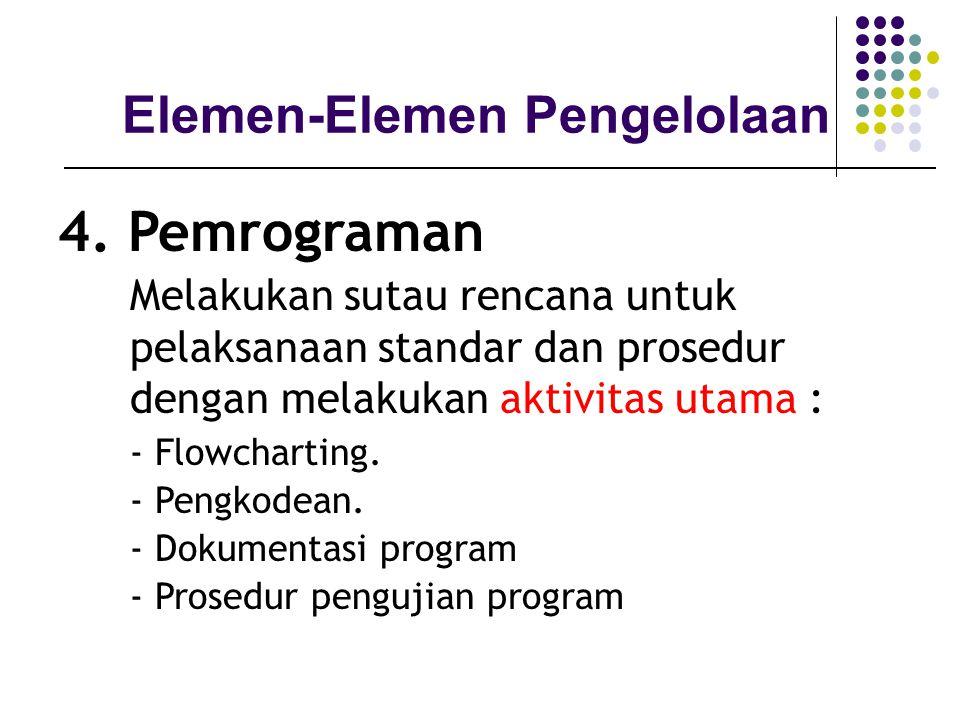 Elemen-Elemen Pengelolaan 5.