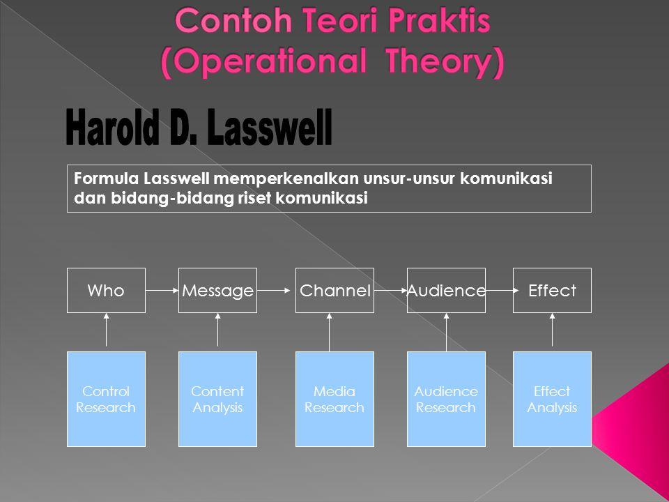 WhoMessageChannelAudienceEffect Control Research Content Analysis Media Research Audience Research Effect Analysis Formula Lasswell memperkenalkan unsur-unsur komunikasi dan bidang-bidang riset komunikasi