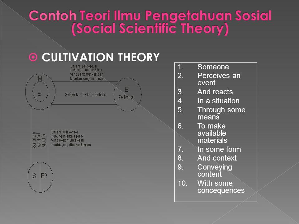  Teori Kultivasi (Cultivation Theory) merupakan salah satu teori yang mencoba menjelaskan keterkaitan antara media komunikasi (dalam hal ini televisi) dengan tindak kekerasan.