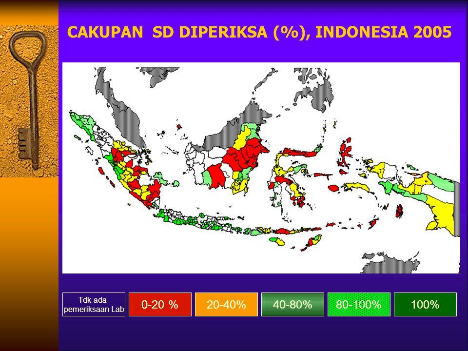CAKUPAN SD DIPERIKSA (%), INDONESIA 2005 0-20 %20-40%40-80% Tdk ada pemeriksaan Lab 80-100%100%