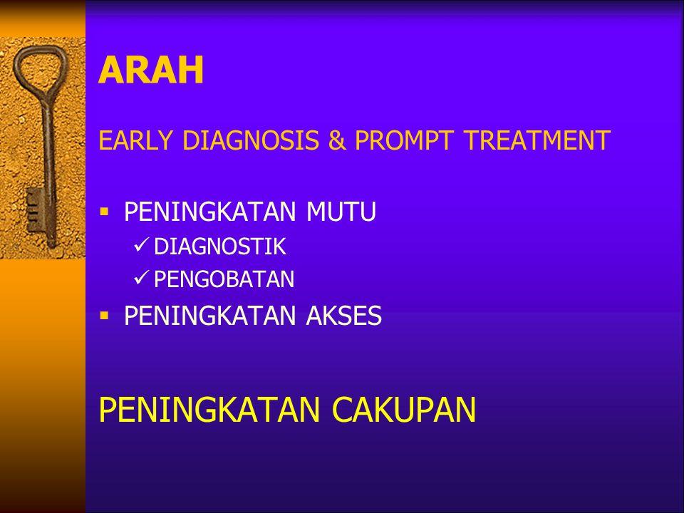 ARAH EARLY DIAGNOSIS & PROMPT TREATMENT  PENINGKATAN MUTU DIAGNOSTIK PENGOBATAN  PENINGKATAN AKSES PENINGKATAN CAKUPAN