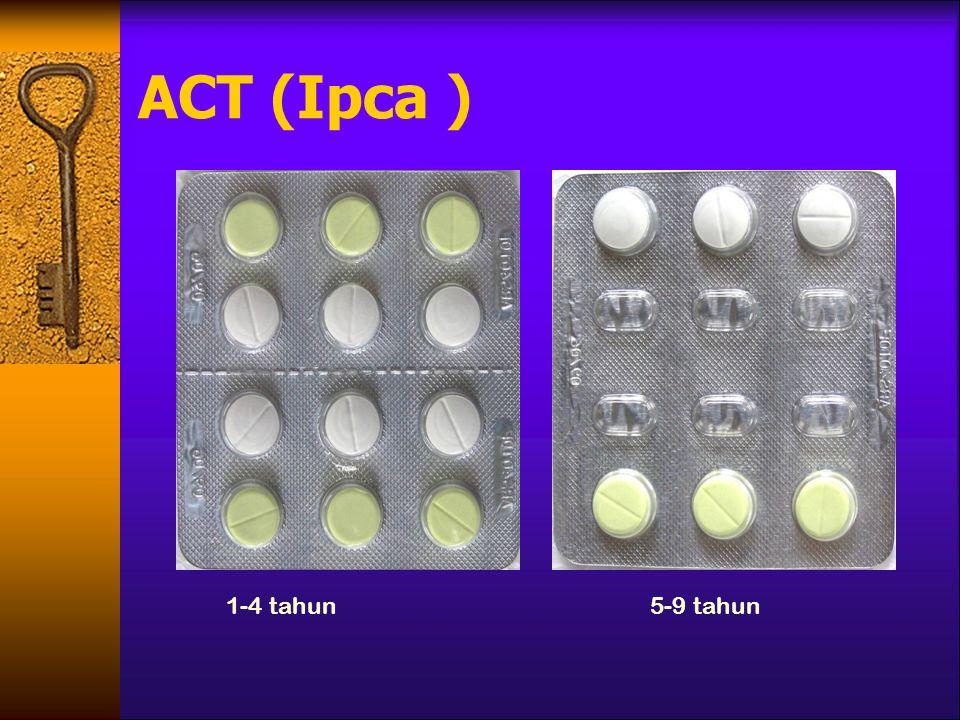 ACT (Ipca ) 1-4 tahun5-9 tahun