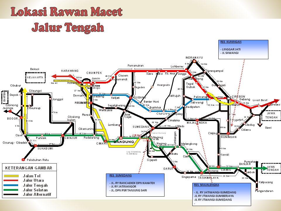 Lokasi Rawan Macet Jalur Tengah RES MAJALENGKA - JL. RY JATIWANGI-SUMEDANG -JL RY JTWANGI-SUMBERJAYA -JL RY JTWANGI-SUMEDANG - RES KUNINGAN - LINGGAR