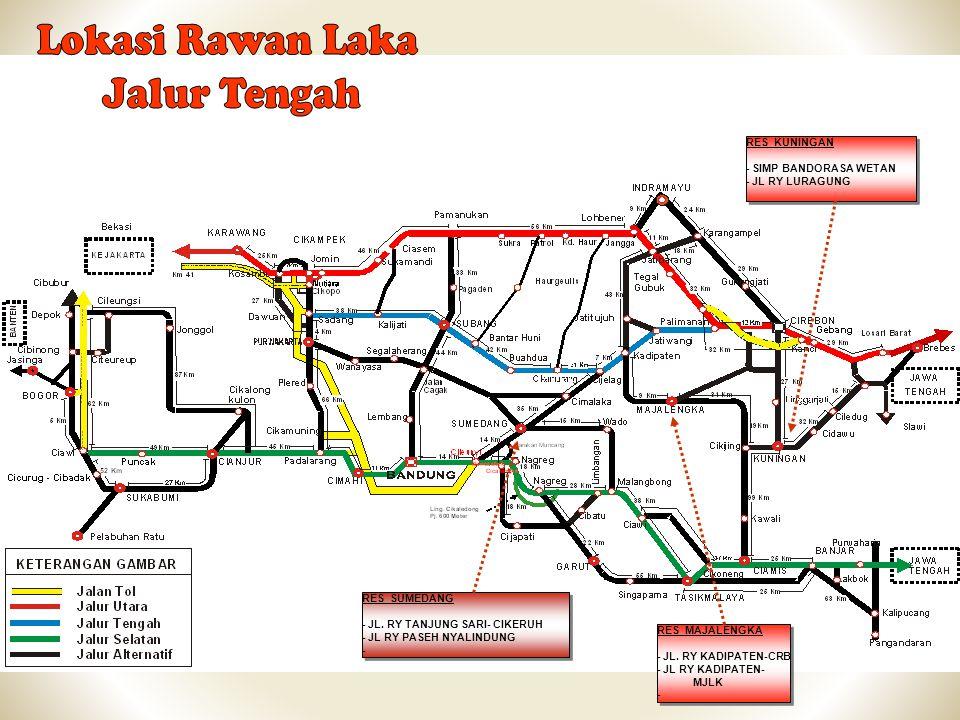 Lokasi Rawan Laka Jalur Tengah RES MAJALENGKA - JL. RY KADIPATEN-CRB - JL RY KADIPATEN- MJLK - RES MAJALENGKA - JL. RY KADIPATEN-CRB - JL RY KADIPATEN