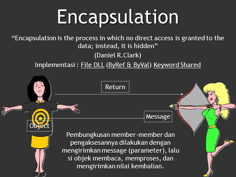Pembungkusan member-member dan pengaksesannya dilakukan dengan mengirimkan message (parameter), lalu si objek membaca, memproses, dan mengirimkan nilai kembalian.