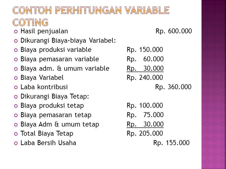 Hasil penjualan Rp.600.000 Dikurangi Biaya-biaya Variabel: Biaya produksi variableRp.