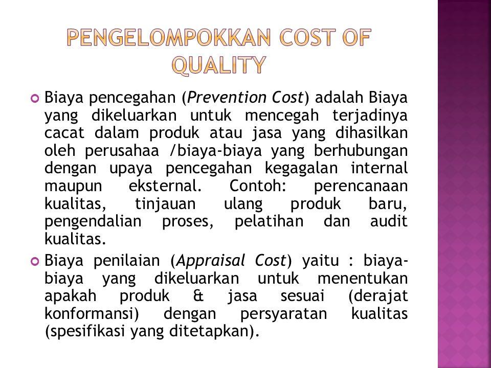 Biaya pencegahan (Prevention Cost) adalah Biaya yang dikeluarkan untuk mencegah terjadinya cacat dalam produk atau jasa yang dihasilkan oleh perusahaa /biaya-biaya yang berhubungan dengan upaya pencegahan kegagalan internal maupun eksternal.