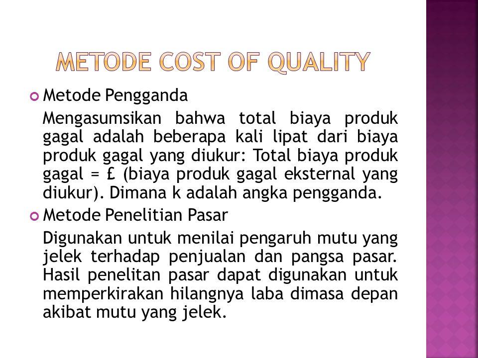 Metode Pengganda Mengasumsikan bahwa total biaya produk gagal adalah beberapa kali lipat dari biaya produk gagal yang diukur: Total biaya produk gagal = £ (biaya produk gagal eksternal yang diukur).