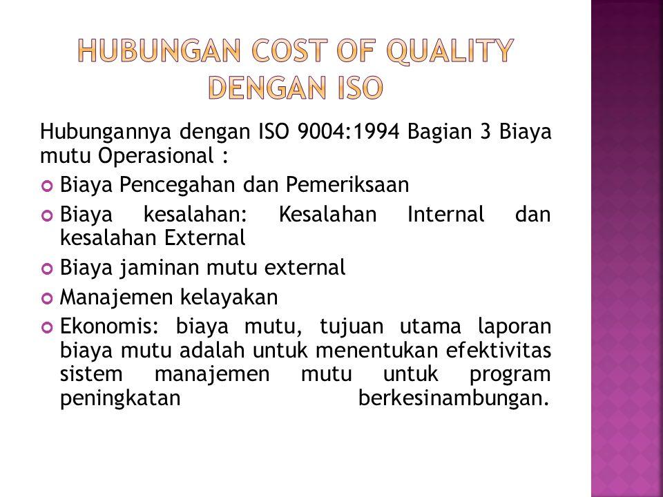 Hubungannya dengan ISO 9004:1994 Bagian 3 Biaya mutu Operasional : Biaya Pencegahan dan Pemeriksaan Biaya kesalahan: Kesalahan Internal dan kesalahan External Biaya jaminan mutu external Manajemen kelayakan Ekonomis: biaya mutu, tujuan utama laporan biaya mutu adalah untuk menentukan efektivitas sistem manajemen mutu untuk program peningkatan berkesinambungan.