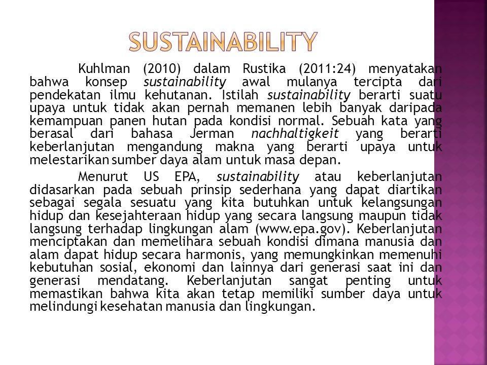 Kuhlman (2010) dalam Rustika (2011:24) menyatakan bahwa konsep sustainability awal mulanya tercipta dari pendekatan ilmu kehutanan.