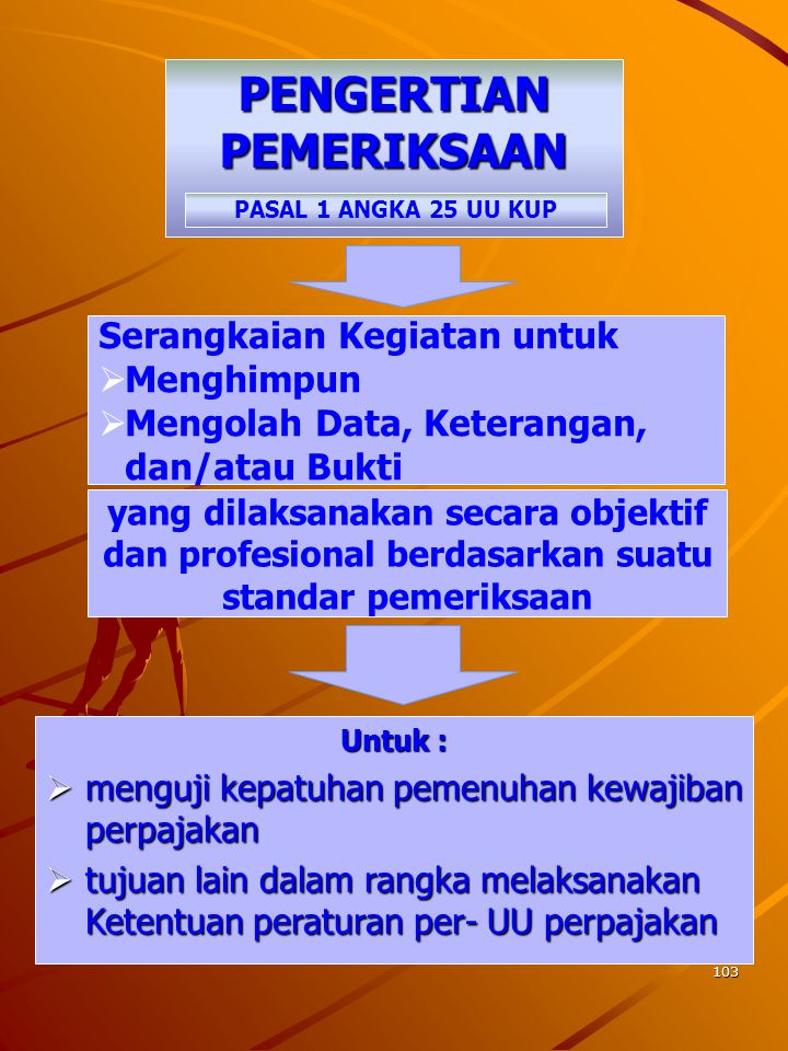 102 KEGIATAN PENCATATAN PASAL 28 AYAT (12) UU KUP DAN KEP-520/PJ./2000 1.WP OP YANG MELAKUKAN KEGIATAN USAHA ATAU PEKERJAAN BEBAS YANG DIPERBOLEHKAN M