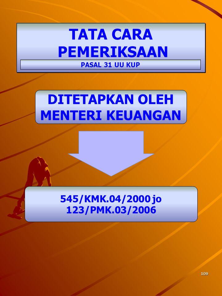 108 PENYEGELAN DALAM RANGKA PEMERIKSAAN PASAL 30 UU KUP BILA WAJIB PAJAK :  TIDAK MEMBERI KESEMPATAN PEMERIKSA MEMASUKI TEMPAT/RUANGAN YANG DIPANDANG