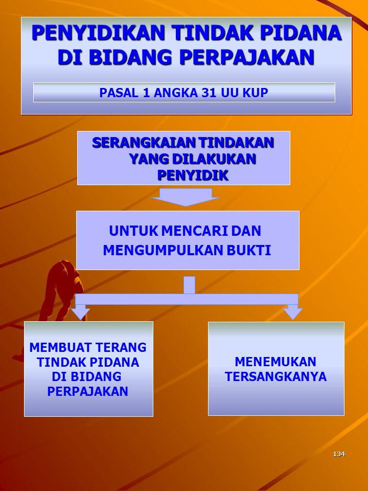133 PPNS DJP PASAL 44 AYAT (1) UU KUP Diangkat oleh Pejabat yang berwenang sebagai penyidik Mempunyai wewenang khusus melakukan penyidikan tindak pida
