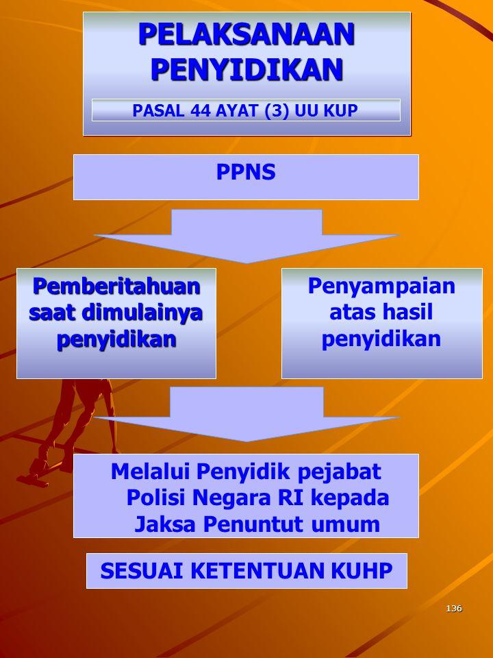 135 Pasal 44 (2) W e w e n a n g P e n y i d i k a. Menerima, mencari, mengumpulkan dan meneliti keterangan/ laporan agar menjadi lebih lengkap dan je