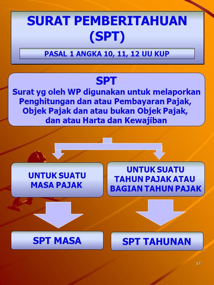 16 Dilakukan dalam hal : WP Bubar WP tidak memenuhi syarat lagi sebagai PKP PENCABUTAN PENGUKUHAN PKP KEP-161/PJ./2001 JO PER-160/PJ./2007 WP pindah a