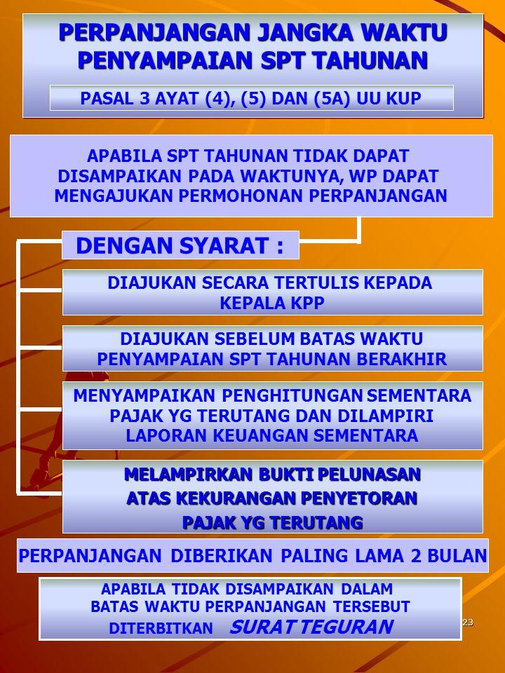 22 a. DALAM BAHASA INDONESIA B.HURUF LATIN C. MENGGUNAKAN ANGKA ARAB D.SATUAN MATA UANG RUPIAH (KECUALI WP YANG TELAH MENDAPAT IZIN MENKEU UNTUK MENYE