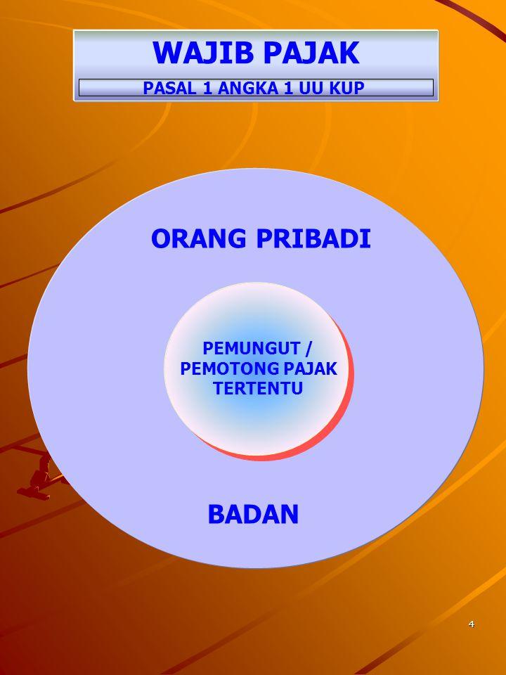 54 SURAT TAGIHAN PAJAK PASAL 14 AYAT (1) DAN (4) UU KUP DIREKTUR JENDERAL PAJAK DAPAT MENERBITKAN SURAT TAGIHAN PAJAK APABILA: PENGUSAHA YANG TELAH DIKUKUHKAN SEBAGAI PKP, TETAPI TIDAK MEMBUAT FAKTUR PAJAK ATAU MEMBUAT FAKTUR PAJAK, TETAPI TIDAK TEPAT WAKTU PENGUSAHA YANG TELAH DIKUKUHKAN SEBAGAI PENGUSAHA KENA PAJAK YANG TIDAK MENGISI FAKTUR PAJAK SECARA LENGKAP SEBAGAIMANA DIMAKSUD DALAM PASAL 13 AYAT (5) UNDANG-UNDANG PAJAK PERTAMBAHAN NILAI 1984 DAN PERUBAHANNYA, SELAIN: PENGUSAHA KENA PAJAK MELAPORKAN FAKTUR PAJAK TIDAK SESUAI DENGAN MASA PENERBITAN FAKTUR PAJAK; WAJIB MENYETOR PAJAK YANG TERUTANG SANKSI ADMINISTRASI BERUPA DENDA SEBESAR 2% DARI DASAR PENGENAAN PAJAK IDENTITAS PEMBELI SEBAGAIMANA DIMAKSUD DALAM PASAL 13 AYAT (5) HURUF B UNDANG-UNDANG PAJAK PERTAMBAHAN NILAI 1984 DAN PERUBAHANNYA; ATAU IDENTITAS PEMBELI SERTA NAMA DAN TANDATANGAN SEBAGAIMANA DIMAKSUD DALAM PASAL 13 AYAT (5) HURUF B DAN HURUF G UNDANG- UNDANG PAJAK PERTAMBAHAN NILAI 1984 DAN PERUBAHANNYA, DALAM HAL PENYERAHAN DILAKUKAN OLEH PENGUSAHA KENA PAJAK PEDAGANG ECERAN DITAMBAH