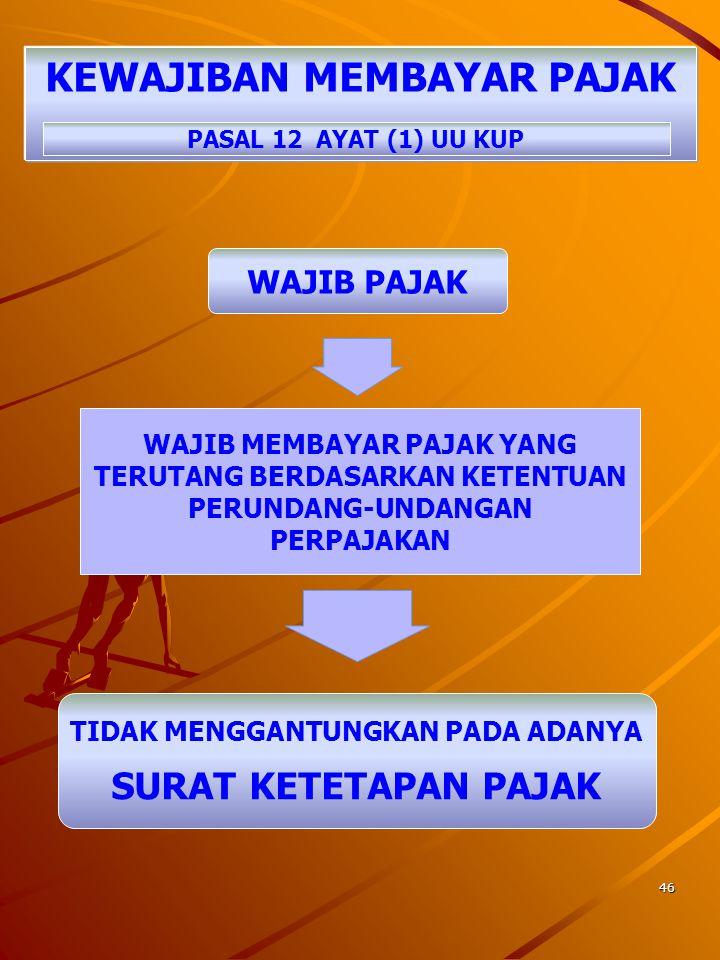 45 SURAT KETETAPAN PAJAK PASAL 1 ANGKA 14 UU KUP SURAT KETETAPAN PAJAK PASAL 13 PASAL 15 PASAL 17 DAN PASAL 17 B PASAL 17 A SURAT KETETAPAN PAJAK LEBI