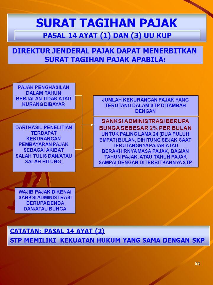 52 SANKSI ADMINISTRASI PASAL 13A UU KUP WAJIB PAJAK YANG KARENA KEALPAANNYA TIDAK MENYAMPAIKAN SURAT PEMBERITAHUAN ATAU MENYAMPAIKAN SURAT PEMBERITAHU