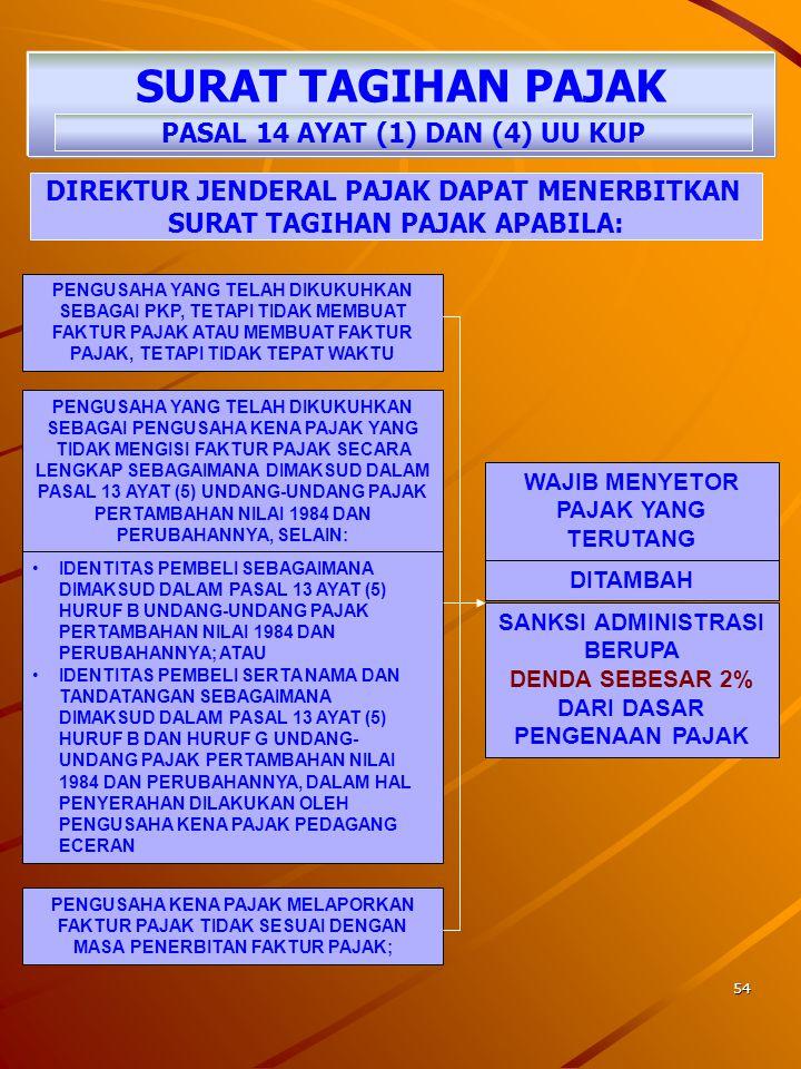 53 SURAT TAGIHAN PAJAK PASAL 14 AYAT (1) DAN (3) UU KUP DIREKTUR JENDERAL PAJAK DAPAT MENERBITKAN SURAT TAGIHAN PAJAK APABILA: PAJAK PENGHASILAN DALAM