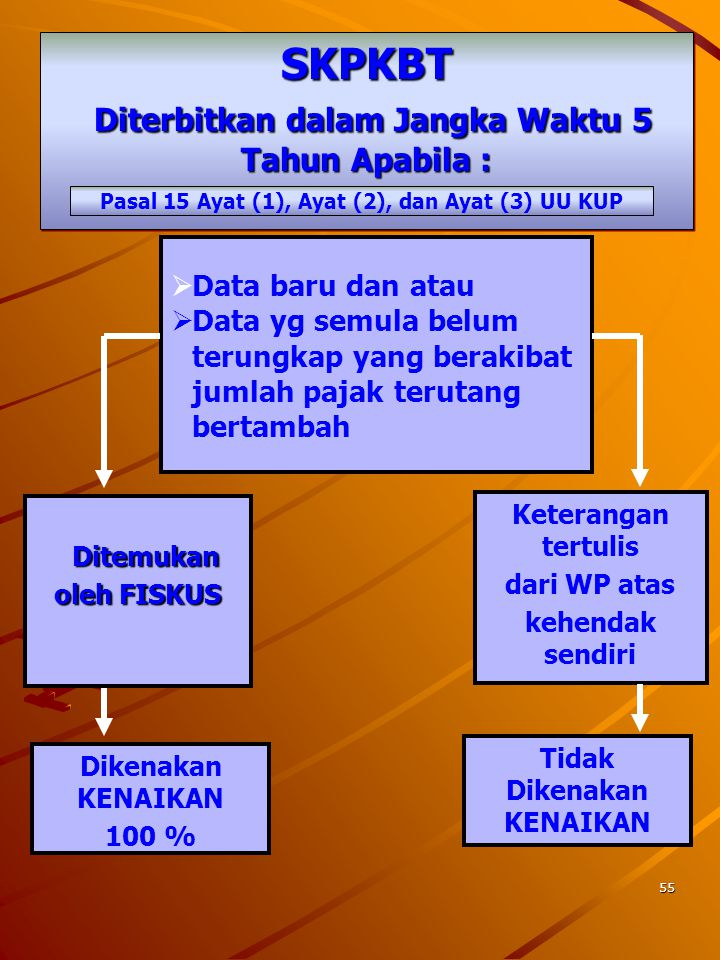 54 SURAT TAGIHAN PAJAK PASAL 14 AYAT (1) DAN (4) UU KUP DIREKTUR JENDERAL PAJAK DAPAT MENERBITKAN SURAT TAGIHAN PAJAK APABILA: PENGUSAHA YANG TELAH DI