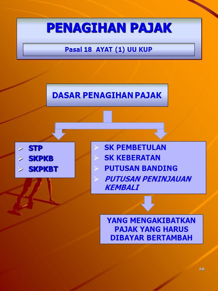 67 PENGEMBALIAN KELEBIHAN PEMBAYARAN PAJAK Pasal 11 UU KUP Jo. KMK No. 538/KMK.04/2000 SKPLB Pasal 17 dan 17 B SKPPKP Pasal 17 C SISA LEBIH SISA LEBIH