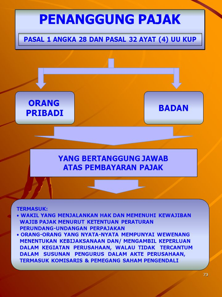 72 PENAGIHAN SEKETIKA & SEKALIGUS DILAKUKAN DALAM HAL :  PENANGGUNG PAJAK AKAN MENINGGALKAN INDONESIA UNTUK SELAMA-LAMANYA ATAU BERNIAT UNTUK ITU; 