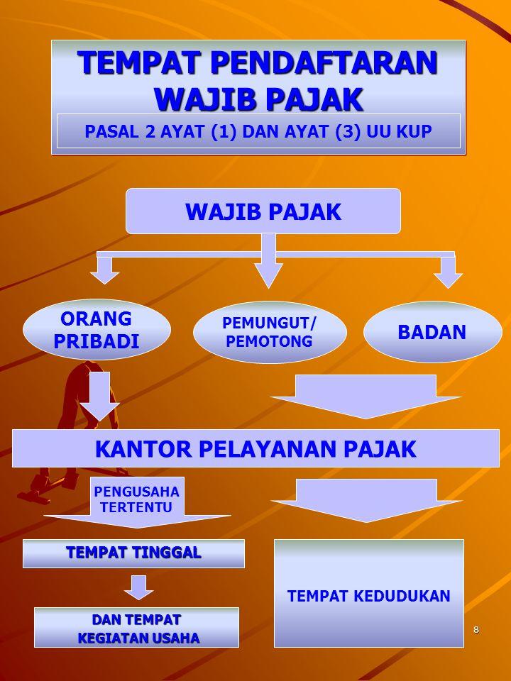 88 PERMOHONAN BANDING  Ditulis dalam Bahasa Indonesia;  Alasan yang jelas  Dalam jangka waktu tiga bulan sejak Surat Keputusan Keberatan diterima;  Dilampiri salinan Surat Keputusan Keberatan HANYA DAPAT DIAJUKAN BANDING KEPADA syarat PASAL 27 AYAT (1), (2), (3), DAN (5c) UU KUP ATAS KEPUTUSAN KEBERATAN Catatan : Dalam hal Wajib Pajak mengajukan banding, jangka waktu pelunasan pajak sebagaimana dimaksud dalam Pasal 9 ayat (3), ayat (3a), atau Pasal 25 ayat (7), atas jumlah pajak yang belum dibayar pada saat pengajuan keberatan, tertangguh sampai dengan 1 (satu) bulan sejak tanggal penerbitan Putusan Banding.Dalam hal Wajib Pajak mengajukan banding, jangka waktu pelunasan pajak sebagaimana dimaksud dalam Pasal 9 ayat (3), ayat (3a), atau Pasal 25 ayat (7), atas jumlah pajak yang belum dibayar pada saat pengajuan keberatan, tertangguh sampai dengan 1 (satu) bulan sejak tanggal penerbitan Putusan Banding.