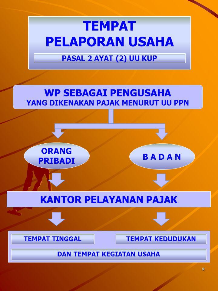 8 TEMPAT PENDAFTARAN WAJIB PAJAK PASAL 2 AYAT (1) DAN AYAT (3) UU KUP TEMPAT TINGGAL TEMPAT KEDUDUKAN ORANG PRIBADI BADAN KANTOR PELAYANAN PAJAK WAJIB