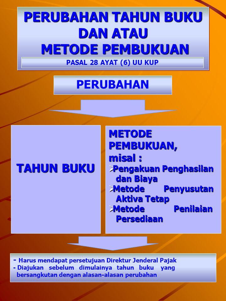 97  Harus memperhatikan itikad baik  Mencerminkan keadaan atau kegiatan usaha sebenarnya  Diselenggarakan di Indonesia  Huruf latin  Angka Arab 