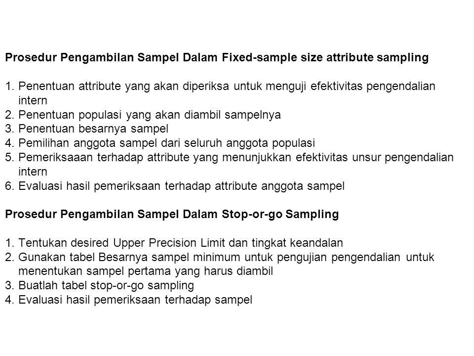 Prosedur Pengambilan Sampel Dalam Fixed-sample size attribute sampling 1.