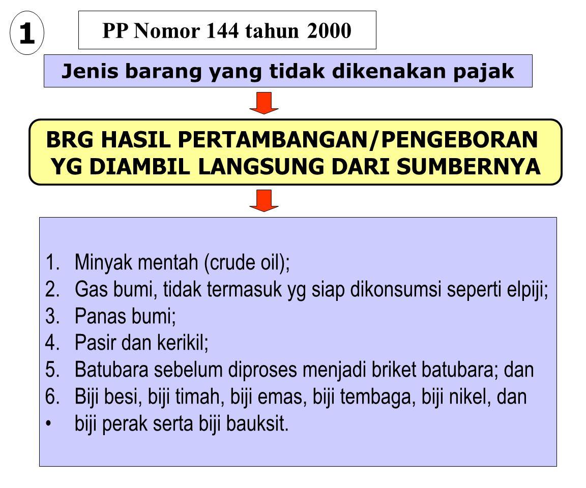 semua barang adalah barang kena pajak kecuali ditetapkan dengan PP a.Brng hasil tambang/pengeboran yg diambil langsung dari sumbernya b.Barang2 kebutu