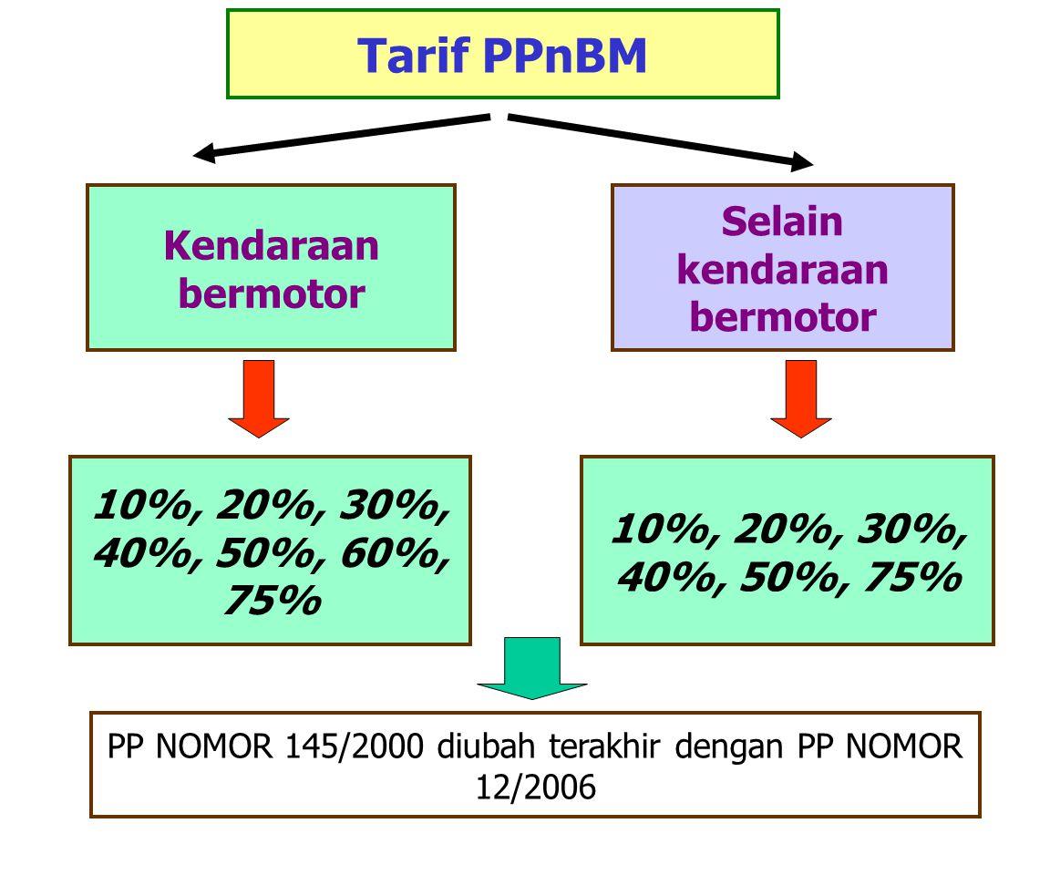Pungutan tambahan disamping PPN Dikenakan sekali saat penyerahan oleh PKP Pabrikan saat impor Terhadap BKP Yang Tergolong Mewah Kendaraan bermotor & s