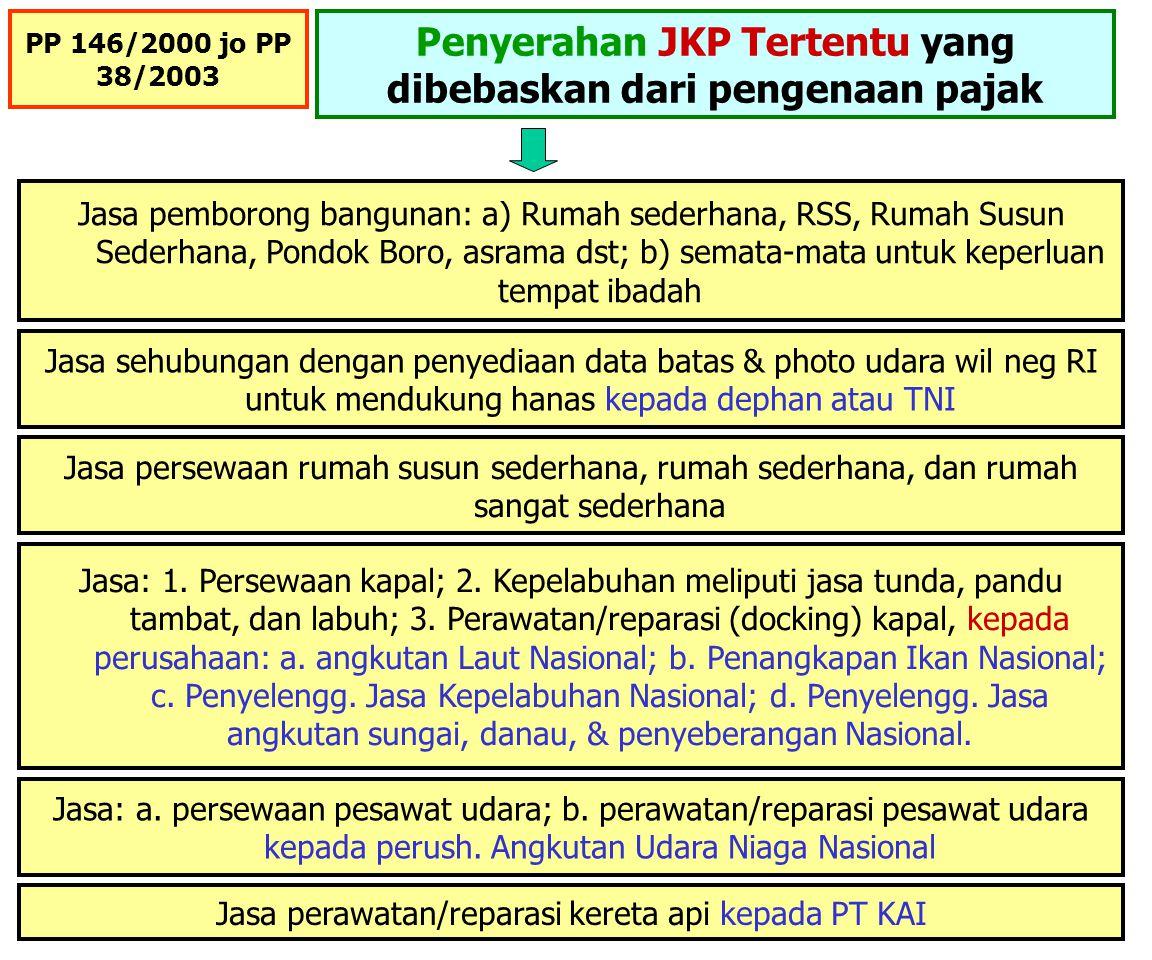 PP 146/2000 jo PP 38/2003 Penyerahan BKP Tertentu yang dibebaskan dari pengenaan pajak Buku Pelajaran Umum, agama dan kitab suci Kapal laut, kapal ang