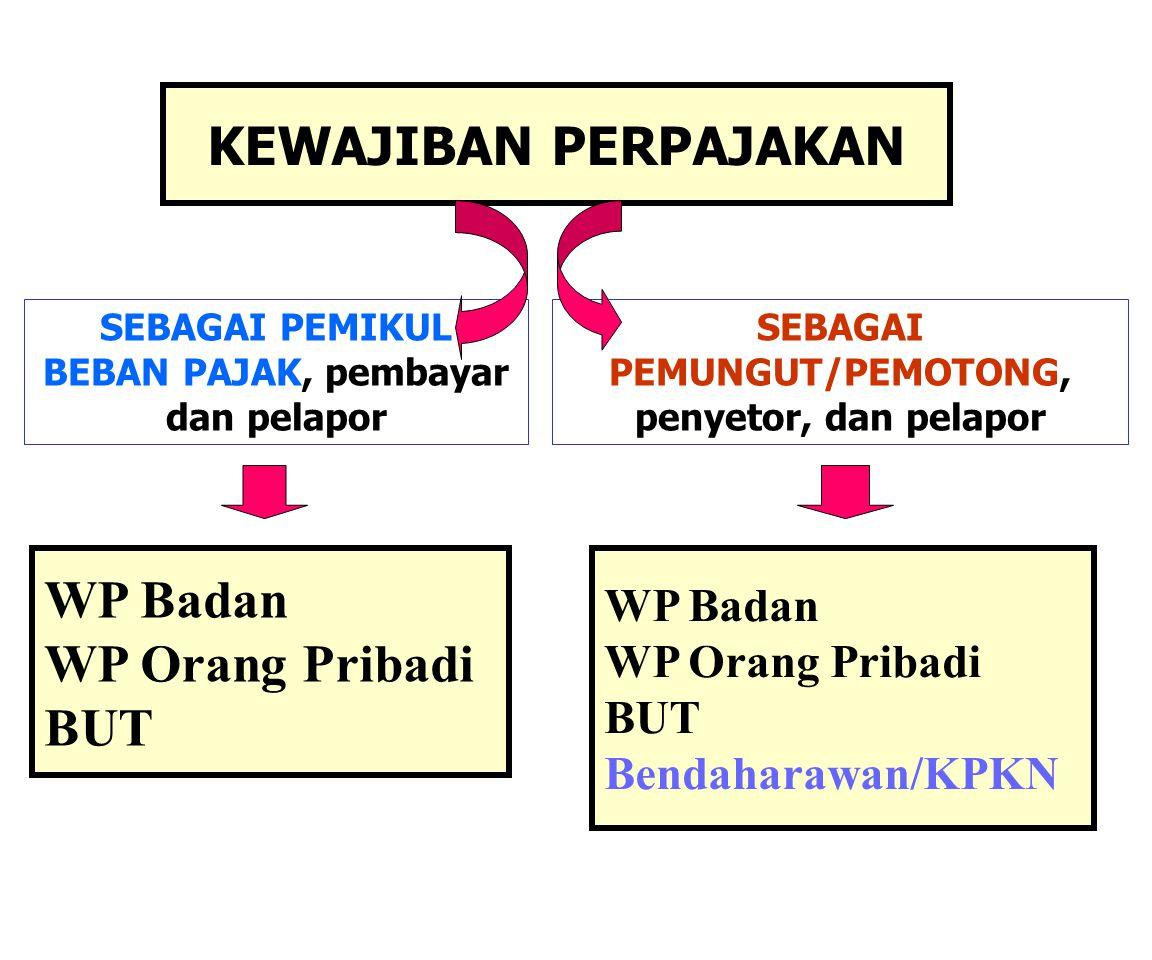 Contoh pengisian SPT Masa 1107 PUT Tanggal 11 April 2007: Melakukan pembayaran rekening listrik bulan Maret 2007 sebesar Rp1.000.000,00.