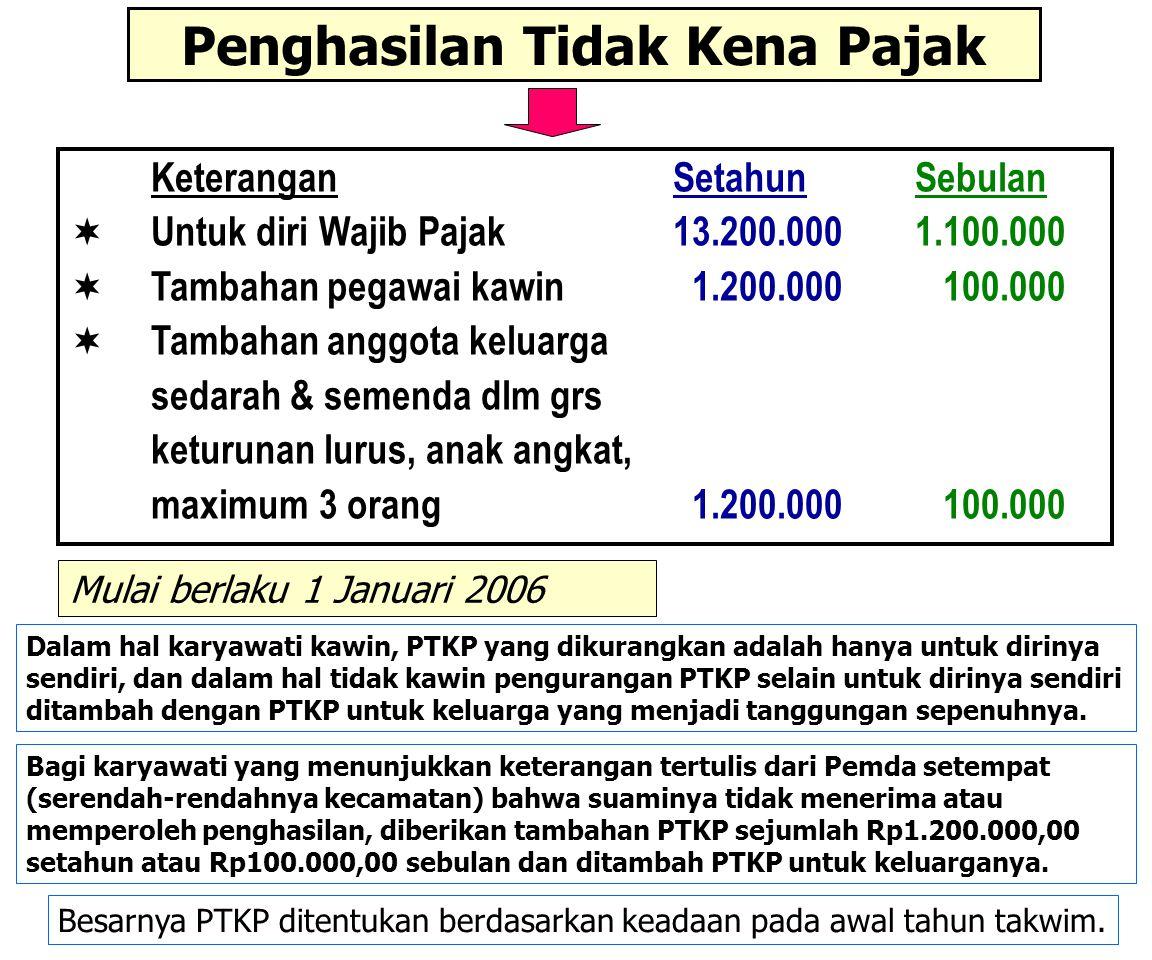 BIAYA JABATAN 5% dari penghasilan bruto, max Rp1.296.000/tahun atau Rp108.000/bulan Biaya Jabatan adalah biaya untuk mendapatkan, menagih dan memeliha