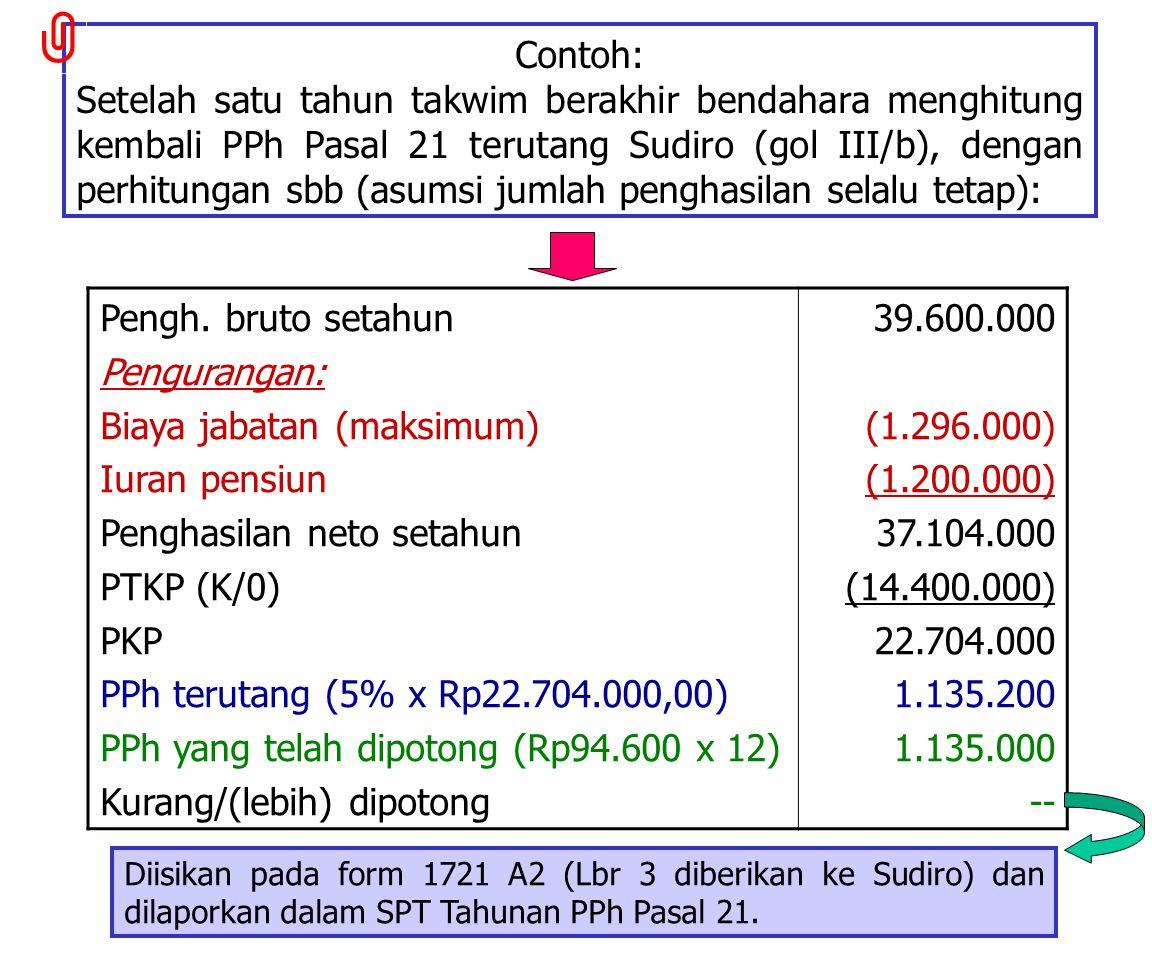 Contoh penghitungan penghasilan Sudiro tahun takwim 2006: Sudiro (gol III/b), status menikah belum punya anak. Setiap bulannya memperoleh: Gaji sebesa