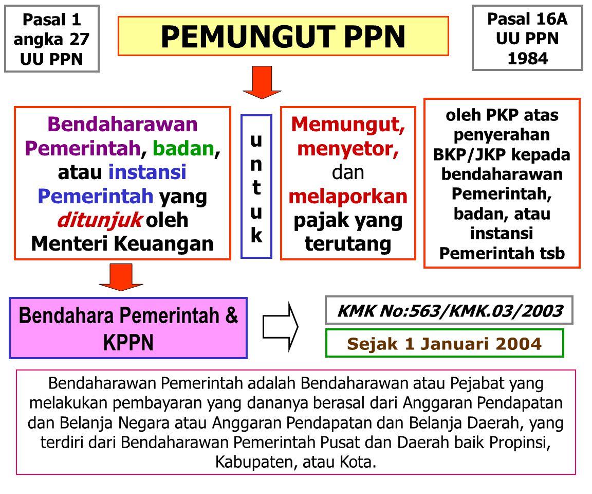 PEMUNGUT PPN (Bendahara Pemerintah & KPPN) Setiap pembayaran yang dilakukan PEMUNGUT PPN Objek Pemungutan kecuali Pembayaran yang jumlahnya tidak lebih dari Rp1juta termasuk PPN/PPnBM, dan tidak merupakan jumlah yang terpecah-pecah Pembayaran untuk pembebasan tanah, kecuali pembayaran atas penyerahan tanah oleh real estat Pembayaran atas penyerahan BKP/JKP yang mendapat fasilitas: PPN tidak dipungut / dibebaskan dari pengenaan PPN Pembayaran untuk penyerahan BBM dan bukan BBM oleh Pertamina Pembayaran atas rekening telepon Pembayaran untuk jasa angkutan udara yang diserahkan oleh perusahaan penerbangan Menurut ketentuan tidak terutang PPN KMK No:563/KMK.03/2003