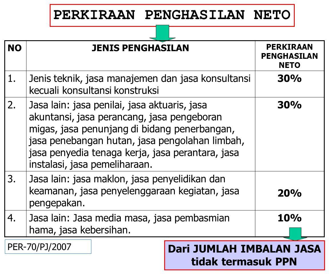 NOJENIS PENGHASILANPERKIRAAN PENGHASILAN NETO 1. Sewa dan penghasilan lain sehubungan dengan penggunaan harta khusus kendaraan angkutan darat 10% dari