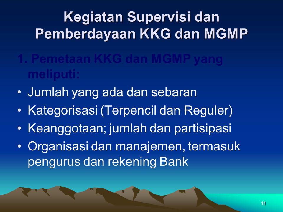 11 Kegiatan Supervisi dan Pemberdayaan KKG dan MGMP 1.