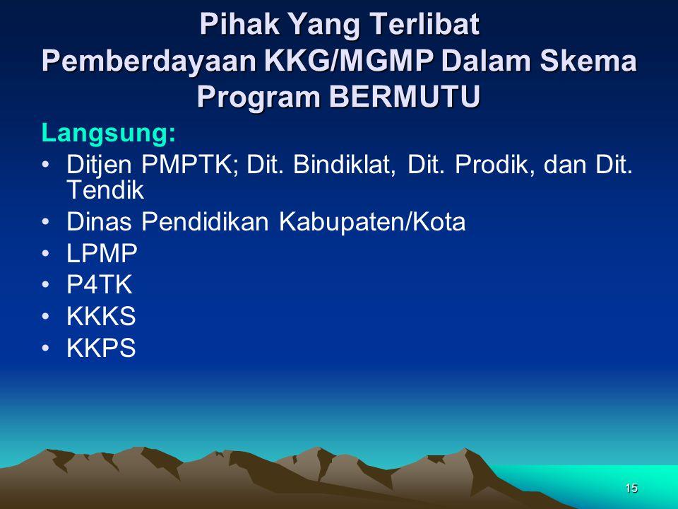 15 Pihak Yang Terlibat Pemberdayaan KKG/MGMP Dalam Skema Program BERMUTU Langsung: Ditjen PMPTK; Dit.