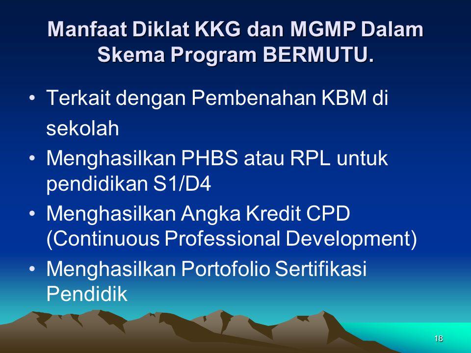 18 Manfaat Diklat KKG dan MGMP Dalam Skema Program BERMUTU.