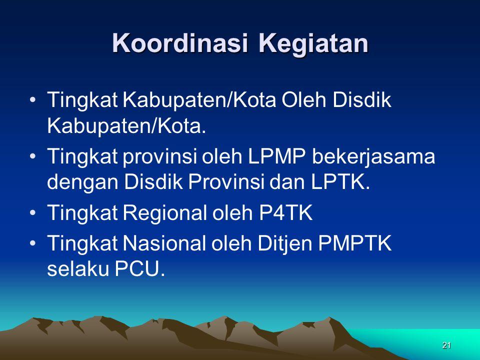 21 Koordinasi Kegiatan Tingkat Kabupaten/Kota Oleh Disdik Kabupaten/Kota.