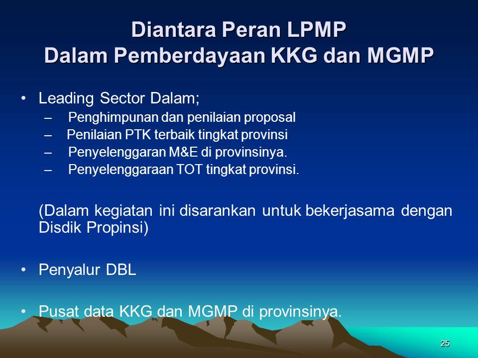 25 Diantara Peran LPMP Dalam Pemberdayaan KKG dan MGMP Leading Sector Dalam; –Penghimpunan dan penilaian proposal – Penilaian PTK terbaik tingkat provinsi –Penyelenggaran M&E di provinsinya.