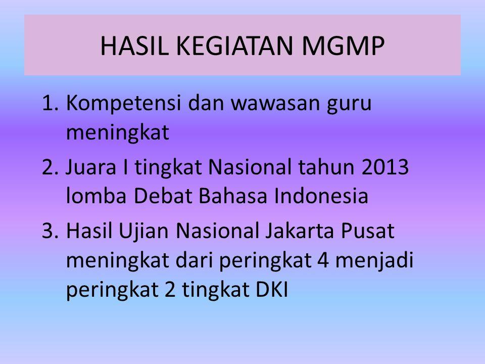 HASIL KEGIATAN MGMP 1.Kompetensi dan wawasan guru meningkat 2.Juara I tingkat Nasional tahun 2013 lomba Debat Bahasa Indonesia 3.Hasil Ujian Nasional