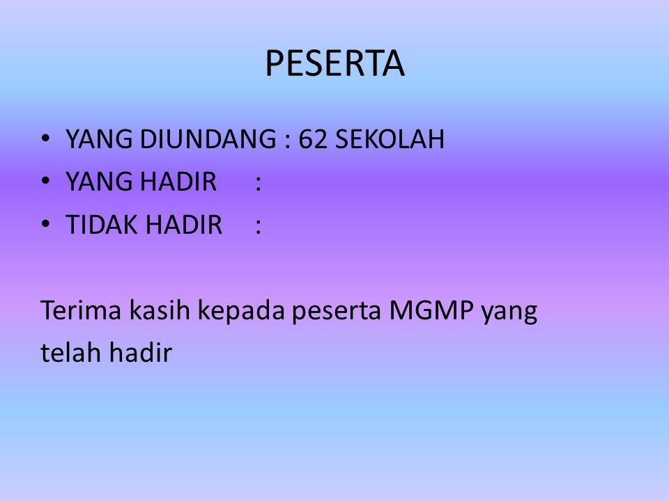 TUJUAN KEGIATAN 1.Desiminasi Hasil Diklat Implementasi Kurikulum 2013 2.Reorganisasi Pengurus MGMP Bahasa Indonesia SMK Jakarta Pusat Periode 2010 – 2013