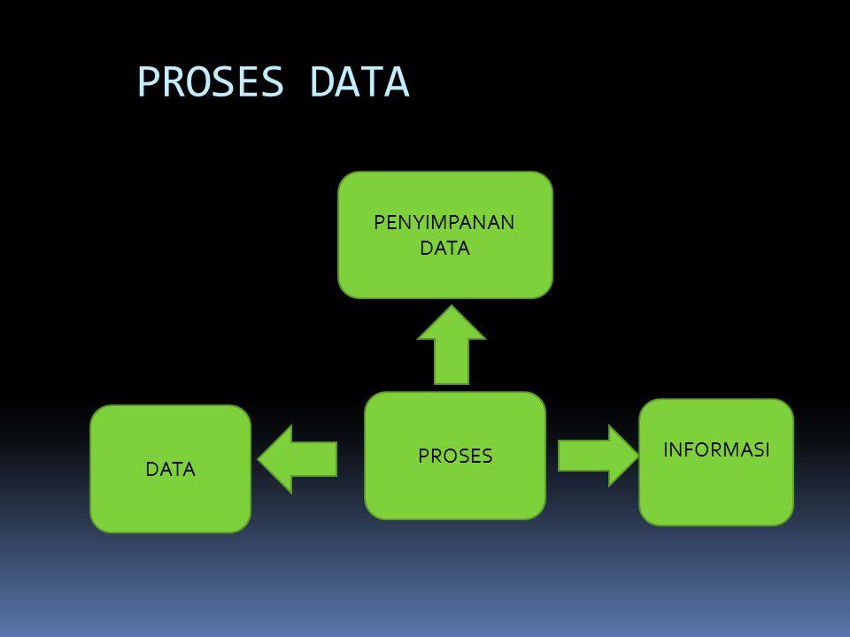 PROSES DATA INFORMASI PENYIMPANAN DATA PROSES DATA