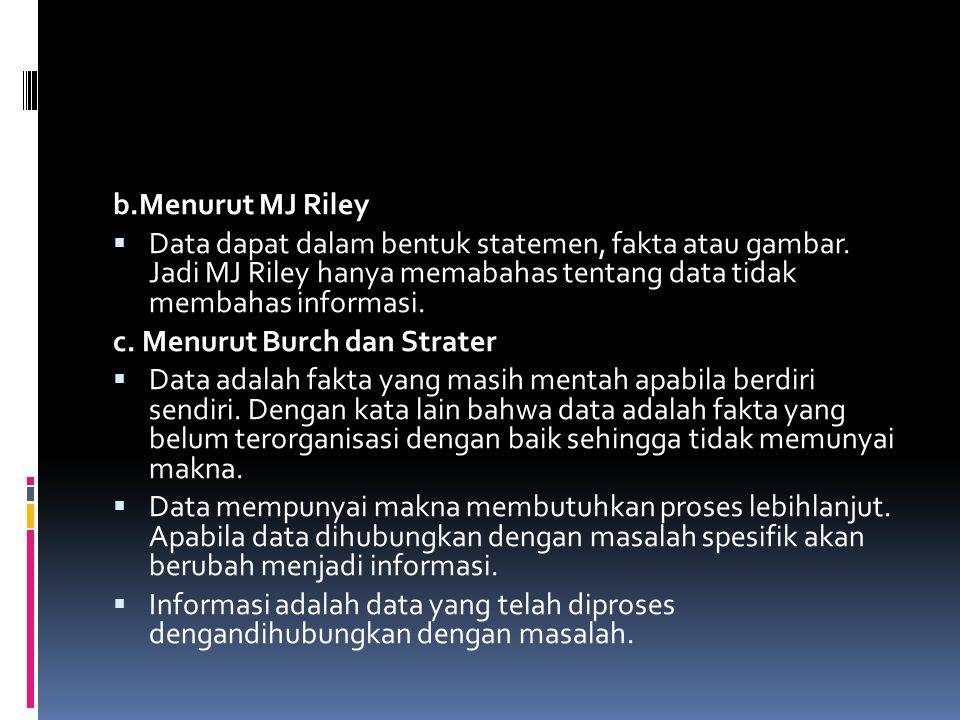 b.Menurut MJ Riley  Data dapat dalam bentuk statemen, fakta atau gambar. Jadi MJ Riley hanya memabahas tentang data tidak membahas informasi. c. Menu